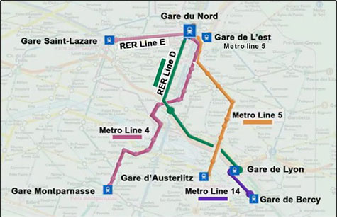 Getting from Gare du Nord to the other main stations in Paris by Metro and RER